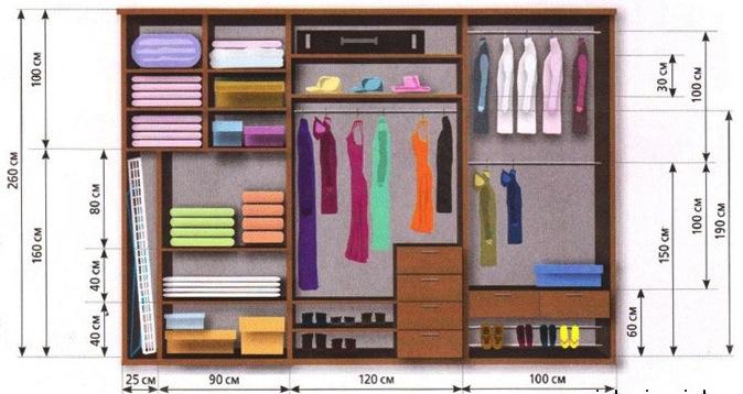 Вариант планировки помещения с размерами