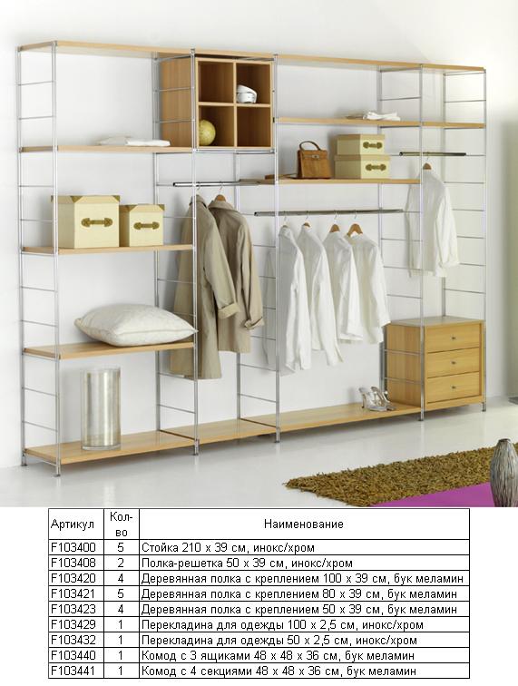 Стеллажная система гардеробной