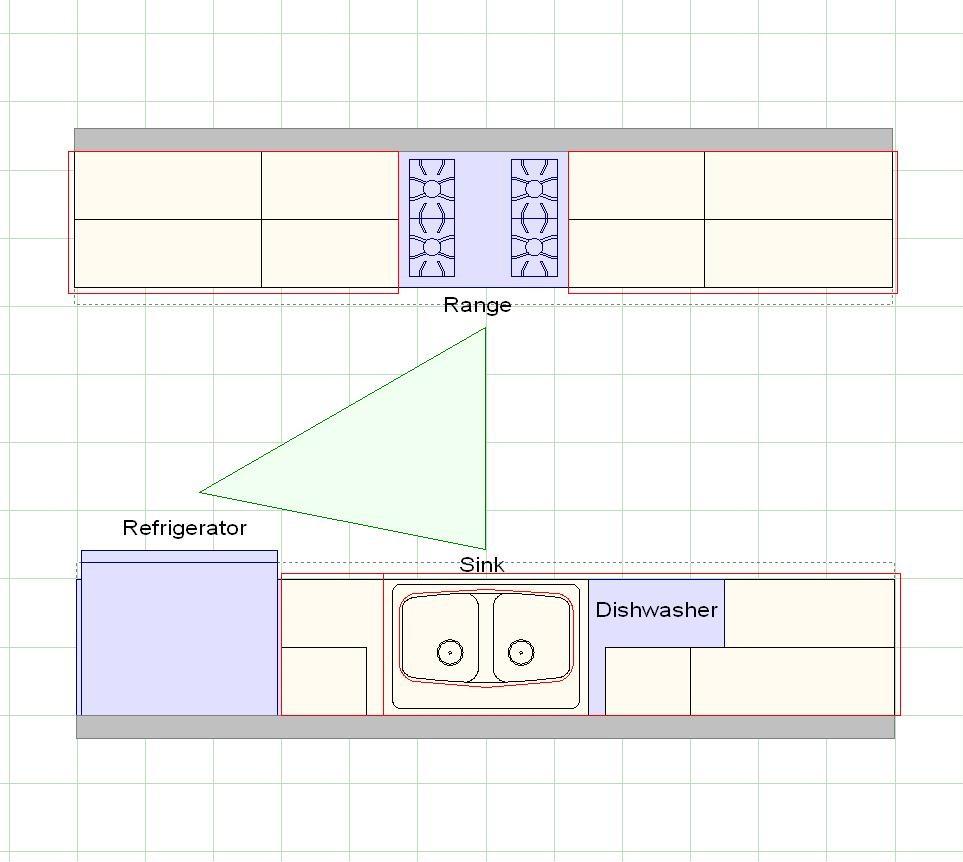 Эргономичный треугольник (холодильник-мойка-плита)